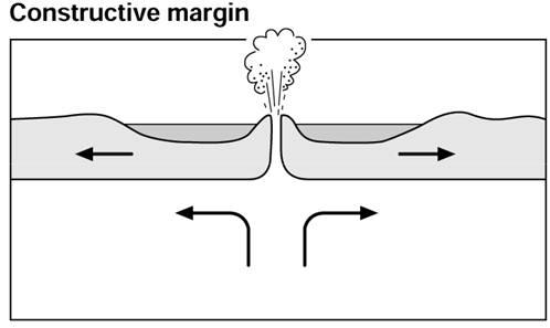 3 how do the plates move geography revision year 10 the friction from the tectonic plates tearing apart caused earthquakes publicscrutiny Choice Image