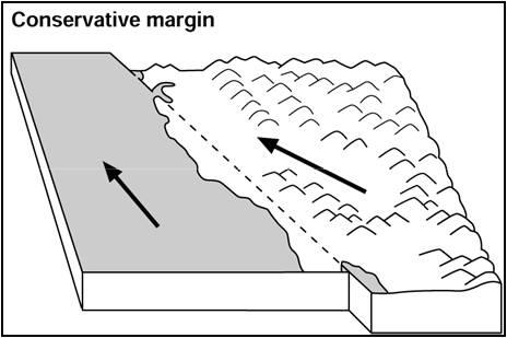 iceland constructive plate boundary case study